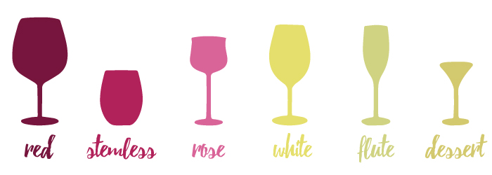 Wine Glass Types